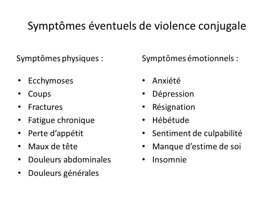 Symptômes éventuels de violence conjugale