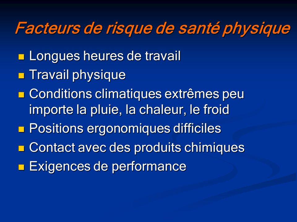 Facteurs de risque de santé physique