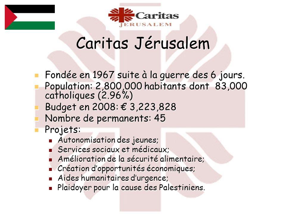 Caritas Jérusalem Fondée en 1967 suite à la guerre des 6 jours.
