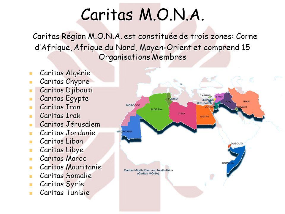 Caritas M. O. N. A. Caritas Région M. O. N. A