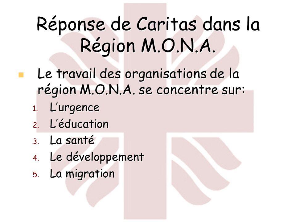 Réponse de Caritas dans la Région M.O.N.A.