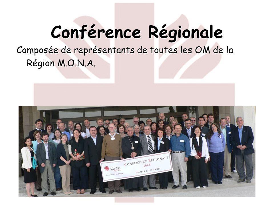 Conférence Régionale Composée de représentants de toutes les OM de la Région M.O.N.A.