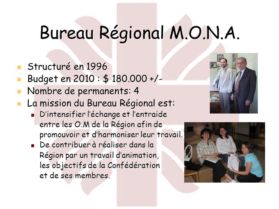 Bureau Régional M.O.N.A. Structuré en 1996