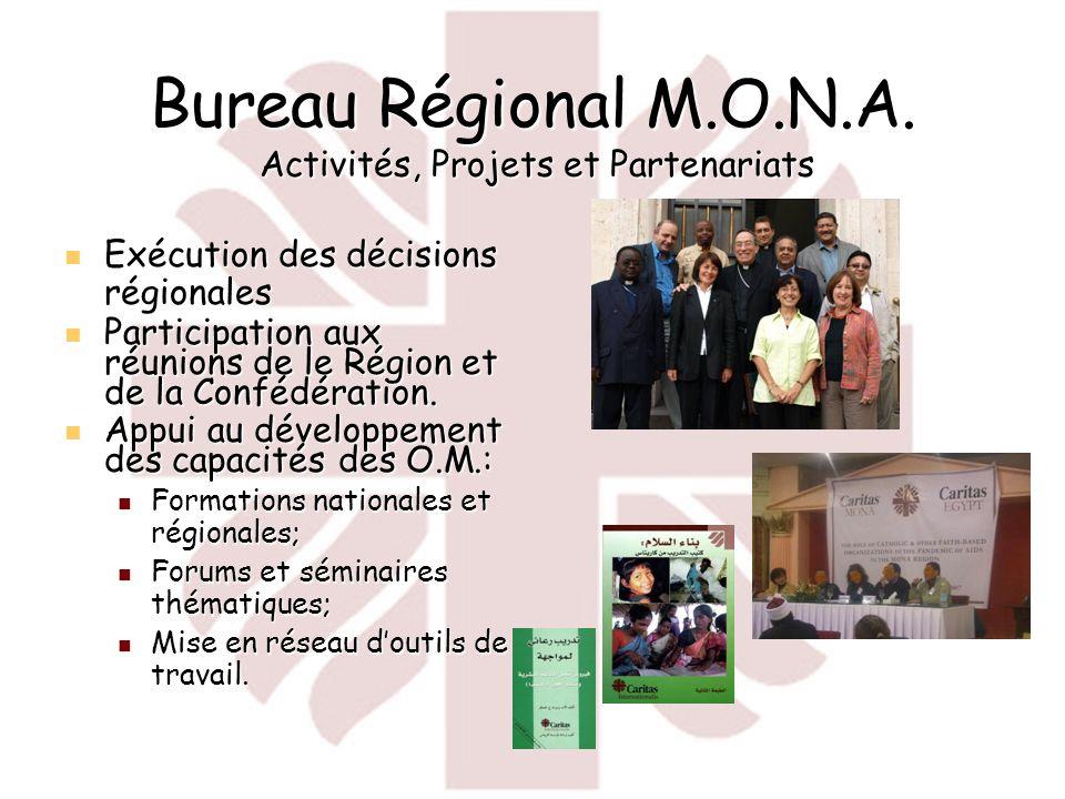 Bureau Régional M.O.N.A. Activités, Projets et Partenariats