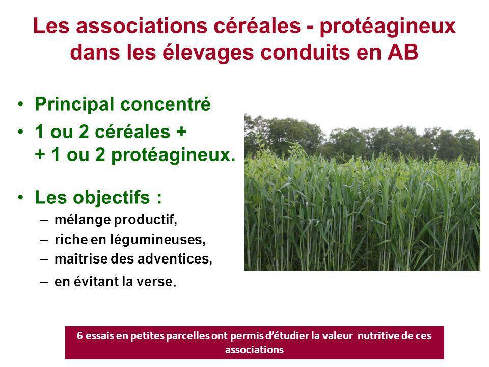 Les associations céréales - protéagineux dans les élevages conduits en AB
