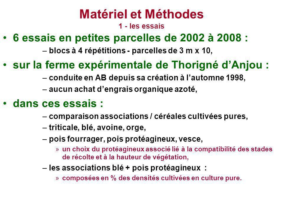 Matériel et Méthodes 1 - les essais
