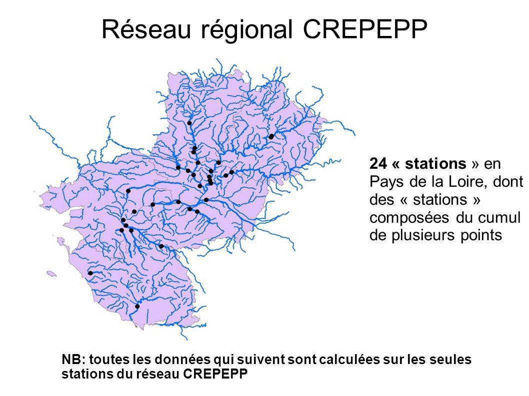 Réseau régional CREPEPP