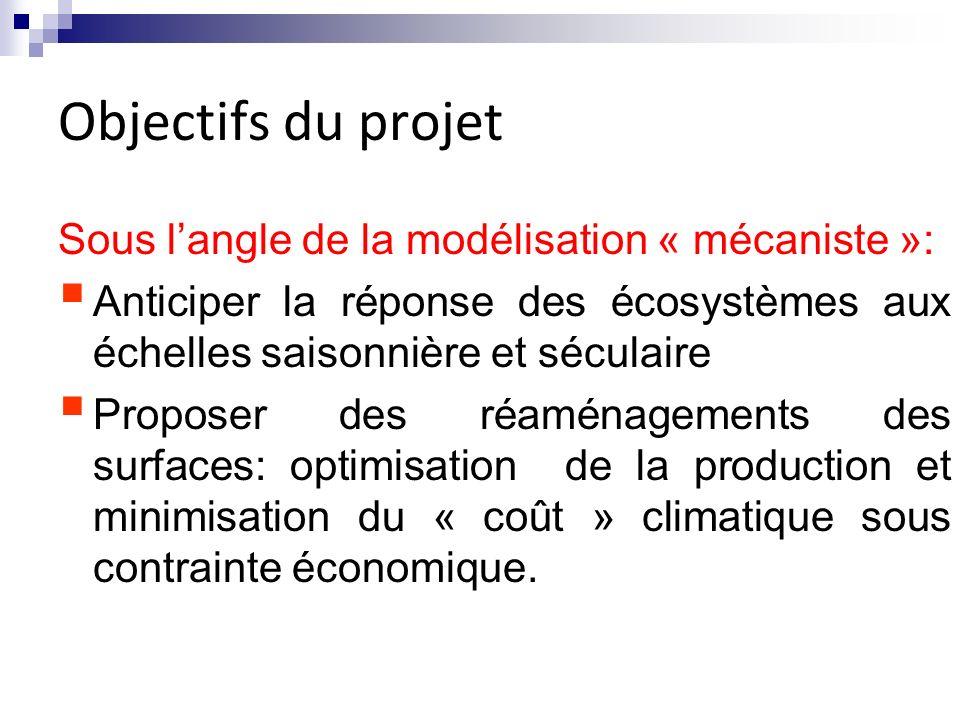 Objectifs du projet Sous l'angle de la modélisation « mécaniste »: