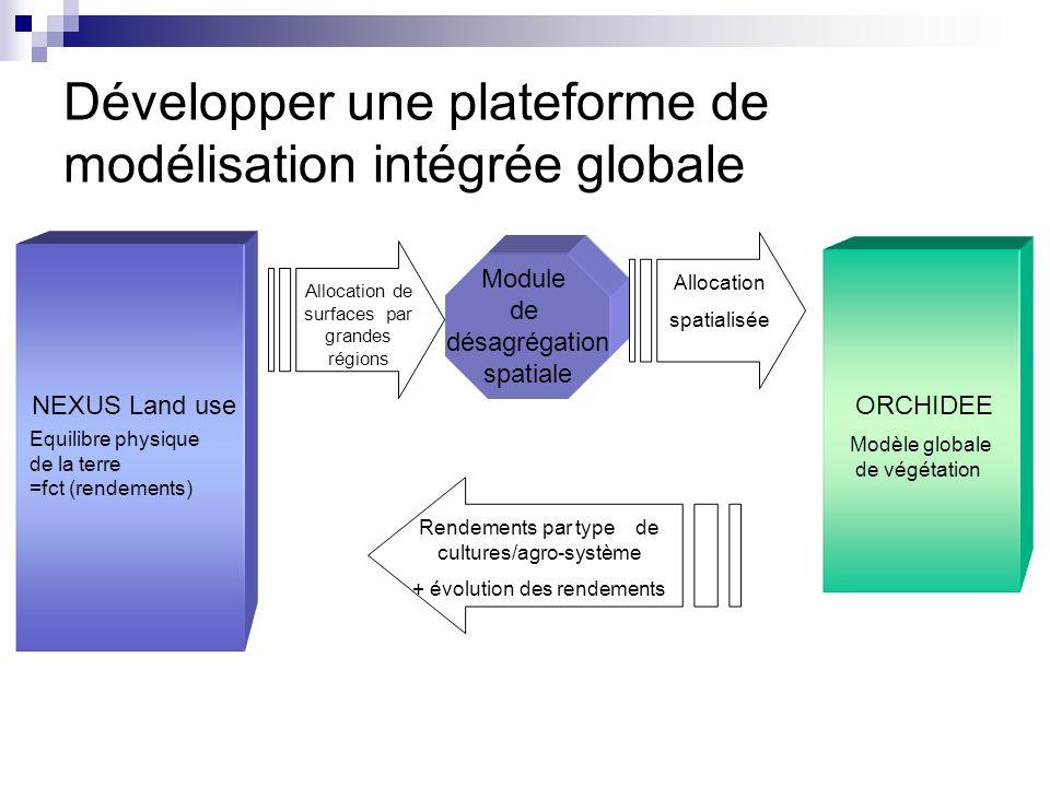Développer une plateforme de modélisation intégrée globale