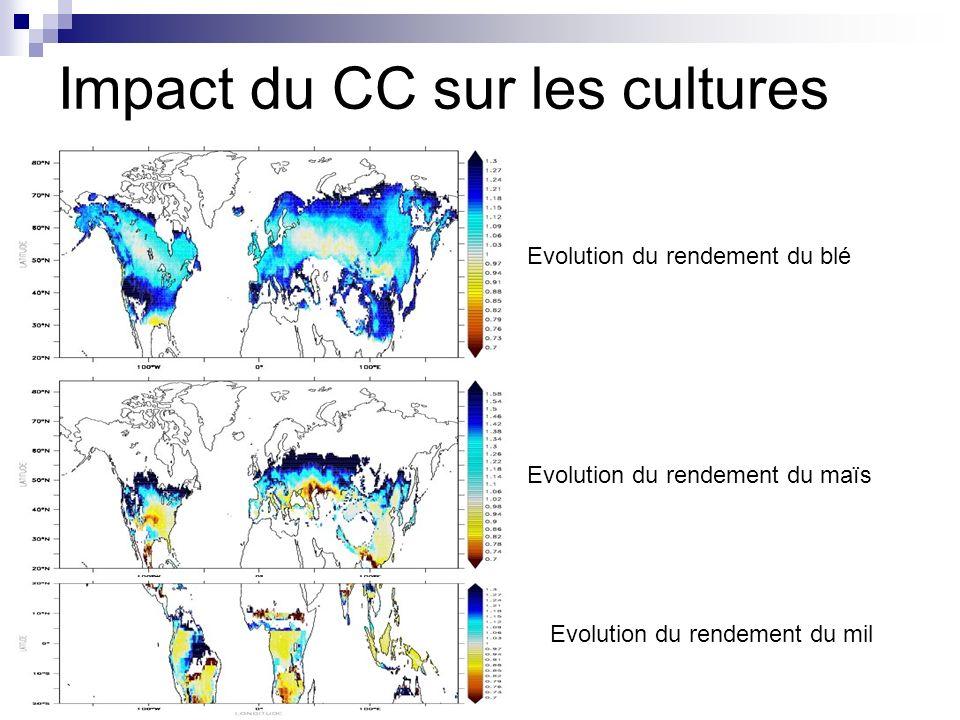 Impact du CC sur les cultures