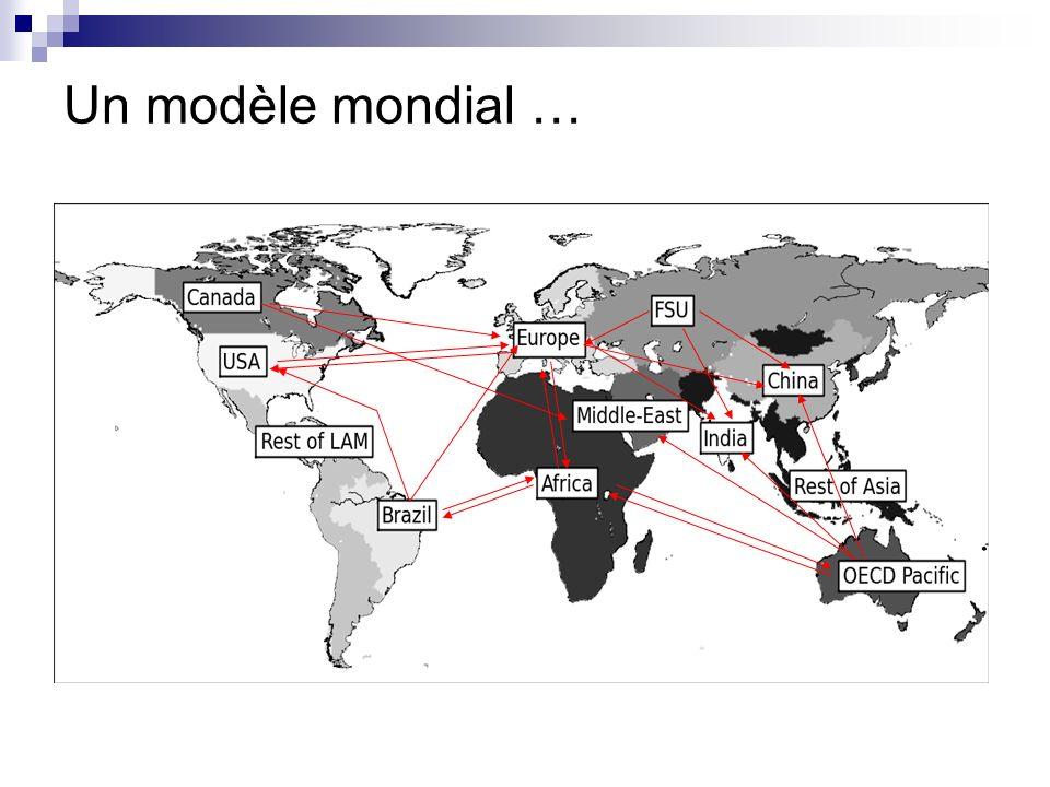 Un modèle mondial …
