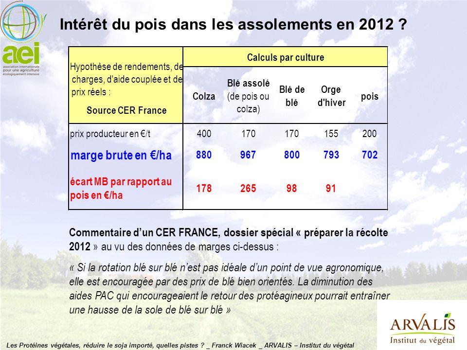 Intérêt du pois dans les assolements en 2012