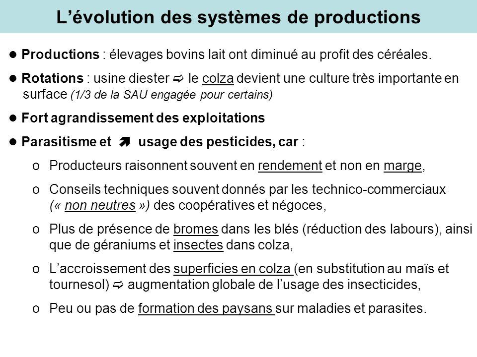 L'évolution des systèmes de productions
