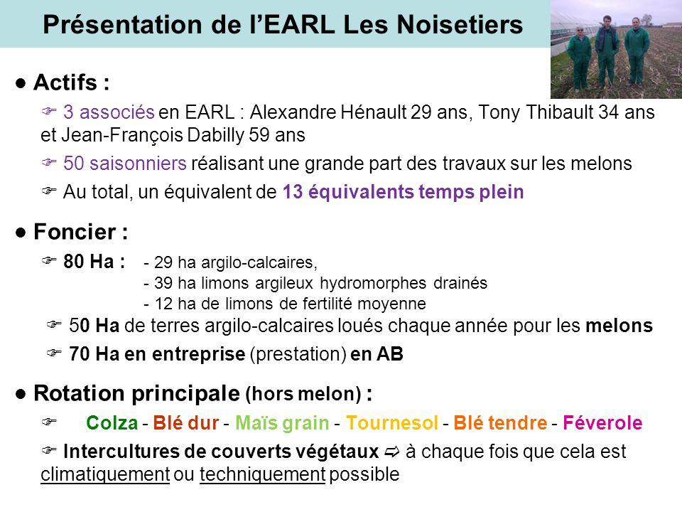 Présentation de l'EARL Les Noisetiers