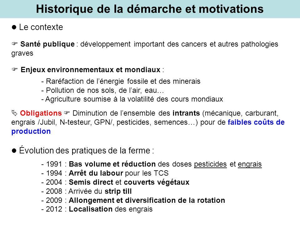 Historique de la démarche et motivations