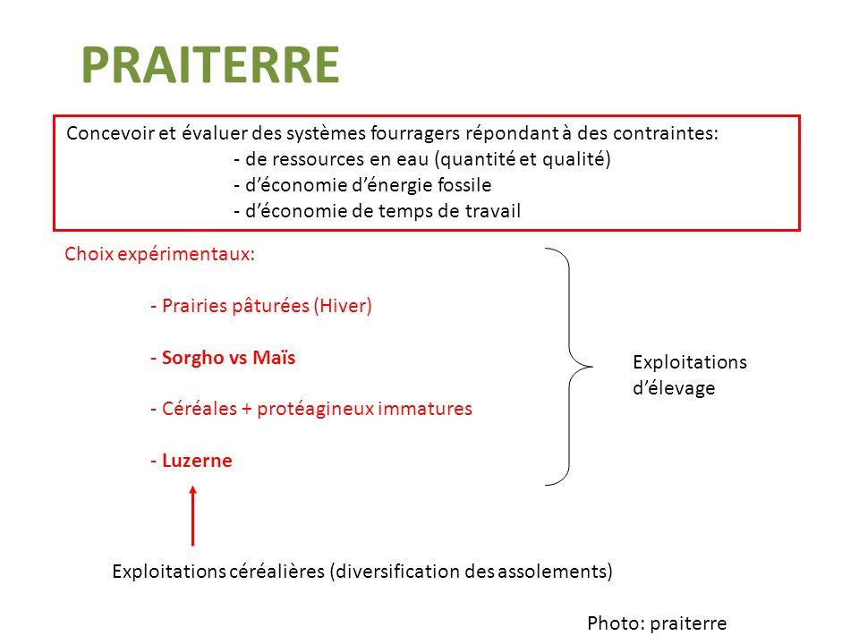 PRAITERRE Concevoir et évaluer des systèmes fourragers répondant à des contraintes: - de ressources en eau (quantité et qualité)