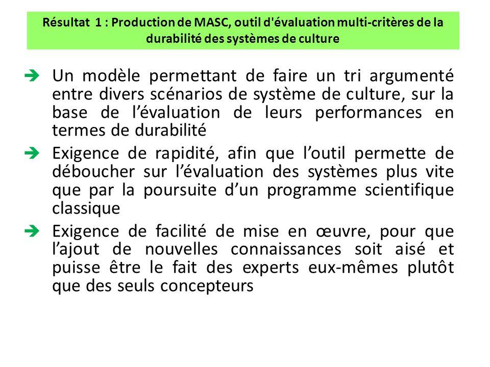 Résultat 1 : Production de MASC, outil d évaluation multi-critères de la durabilité des systèmes de culture