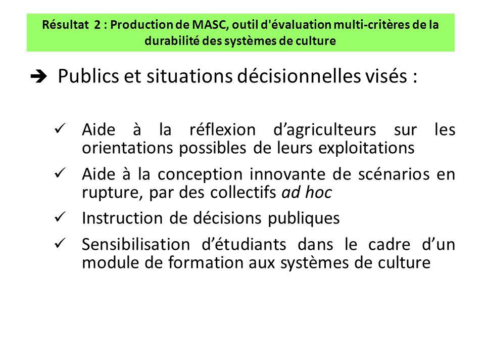 Publics et situations décisionnelles visés :