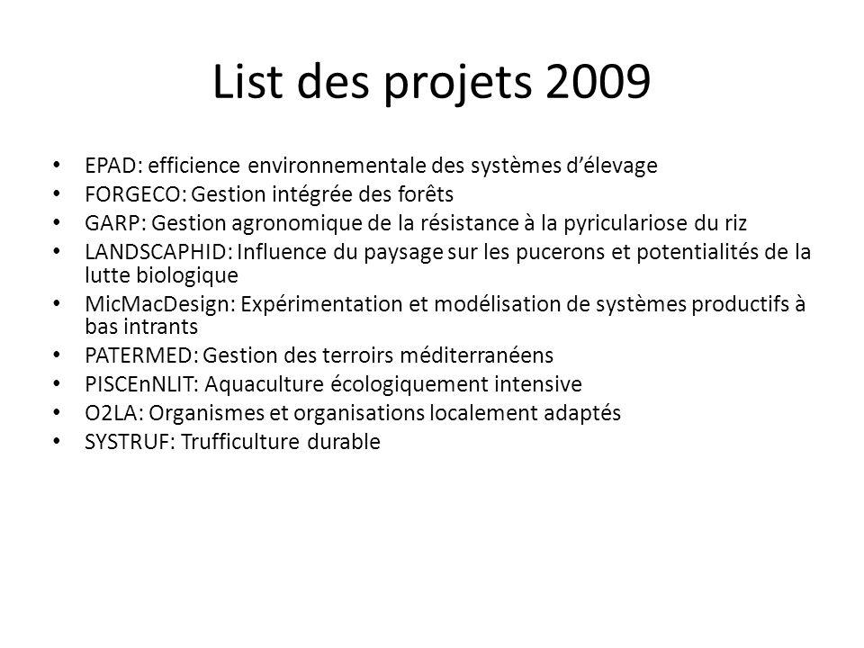 List des projets 2009 EPAD: efficience environnementale des systèmes d'élevage. FORGECO: Gestion intégrée des forêts.