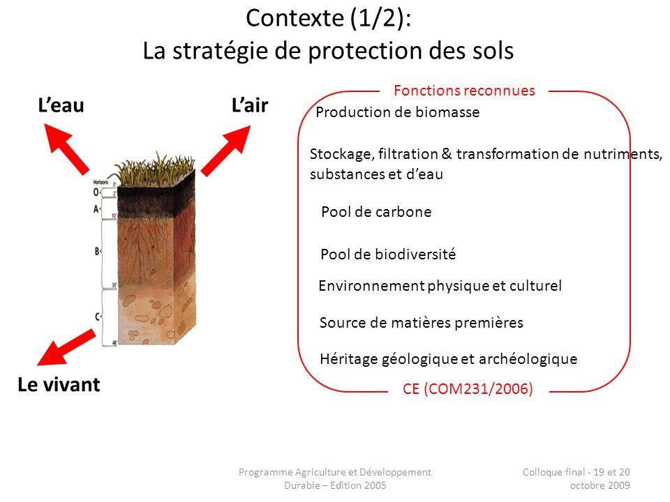Contexte (1/2): La stratégie de protection des sols