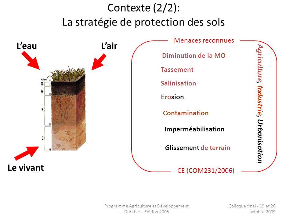 Contexte (2/2): La stratégie de protection des sols