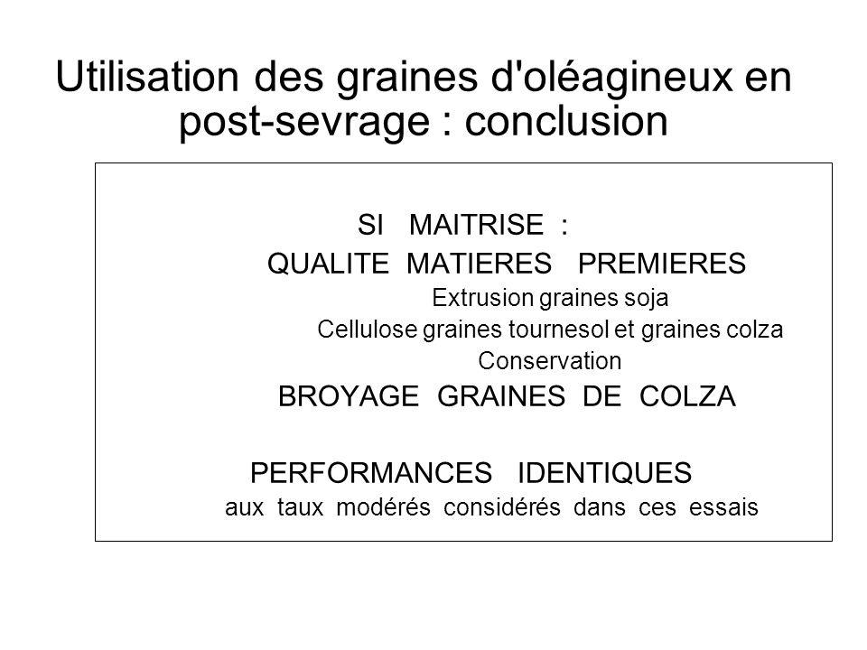 Utilisation des graines d oléagineux en post-sevrage : conclusion