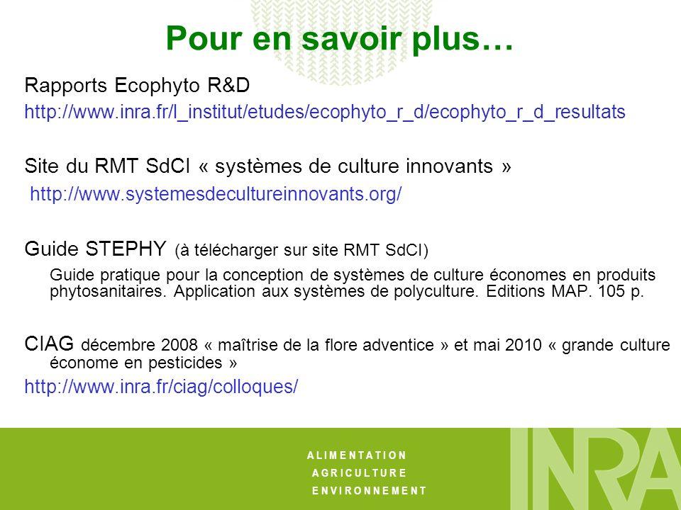 Pour en savoir plus… Rapports Ecophyto R&D