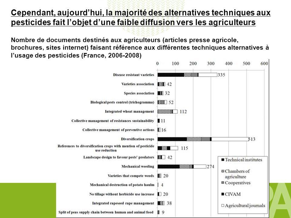 Cependant, aujourd'hui, la majorité des alternatives techniques aux pesticides fait l'objet d'une faible diffusion vers les agriculteurs