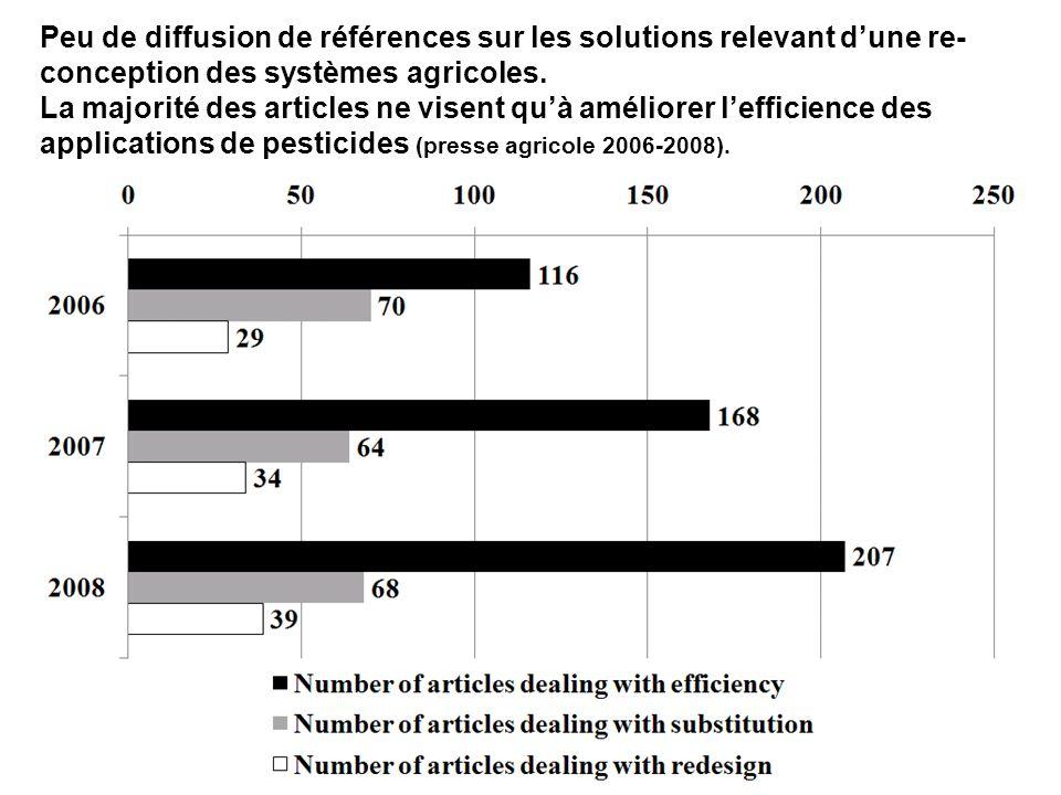 Peu de diffusion de références sur les solutions relevant d'une re-conception des systèmes agricoles.