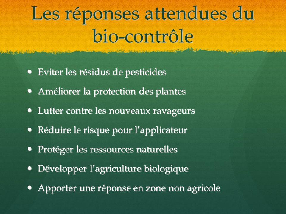 Les réponses attendues du bio-contrôle