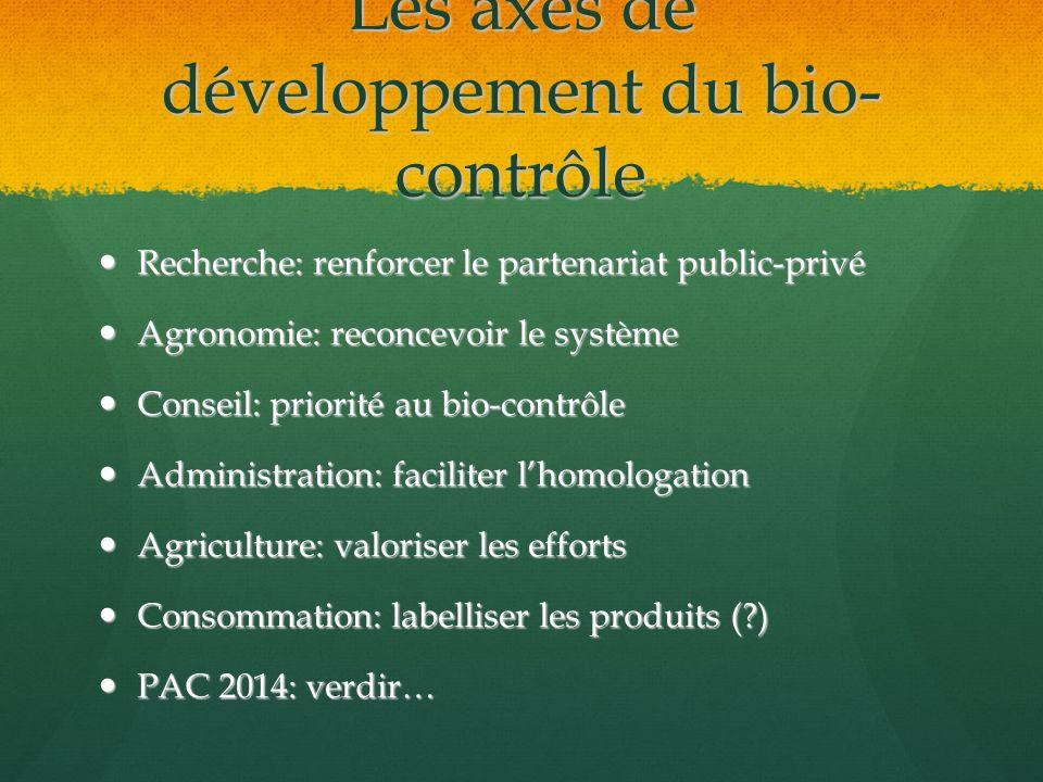 Les axes de développement du bio-contrôle