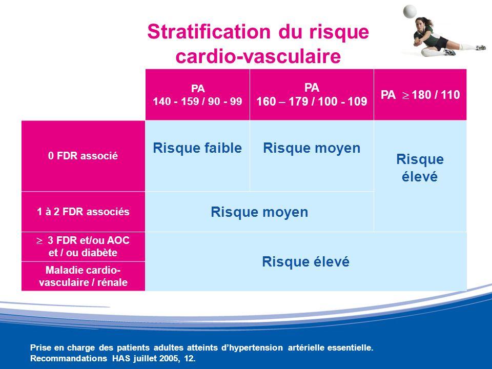 Stratification du risque cardio-vasculaire