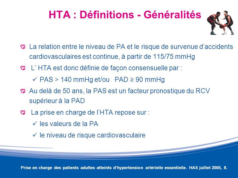 HTA : Définitions - Généralités