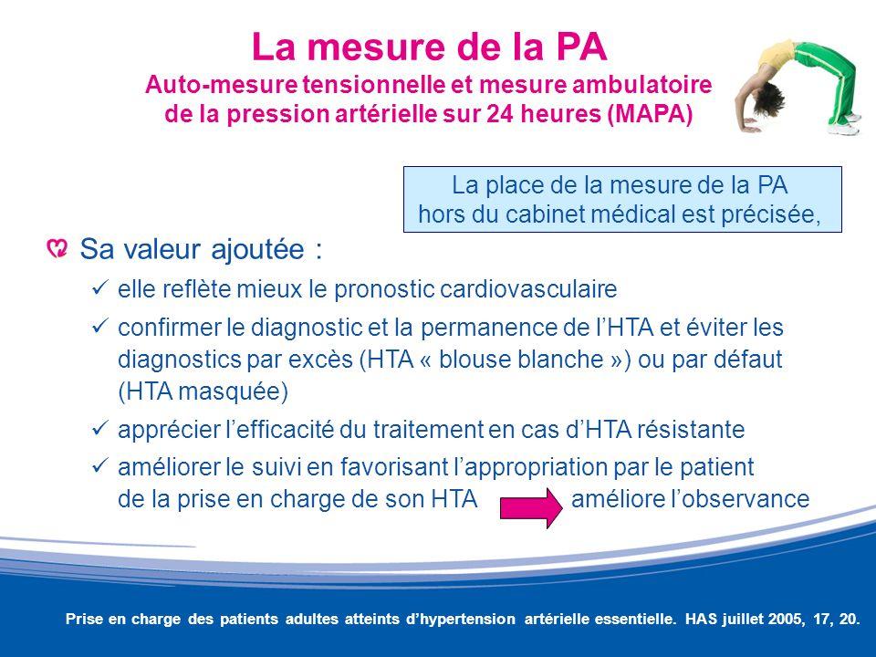 La place de la mesure de la PA hors du cabinet médical est précisée,
