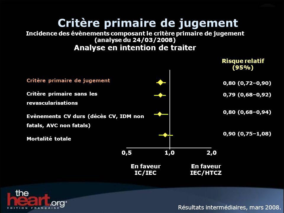 Critère primaire de jugement