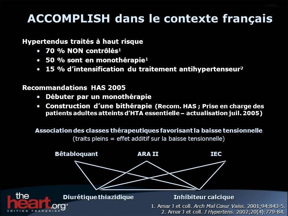 ACCOMPLISH dans le contexte français Diurétique thiazidique