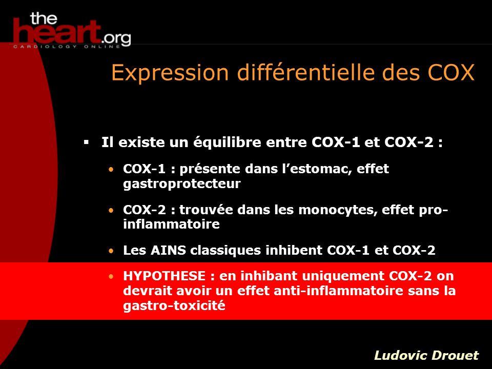 Expression différentielle des COX