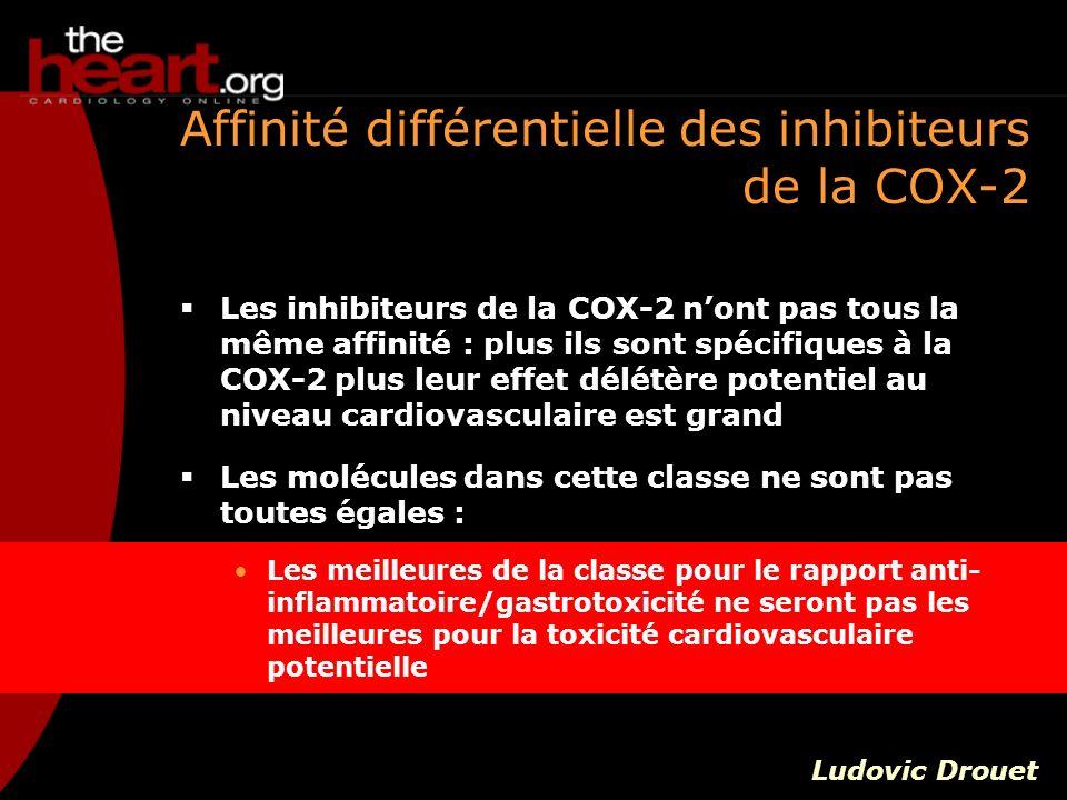 Affinité différentielle des inhibiteurs de la COX-2