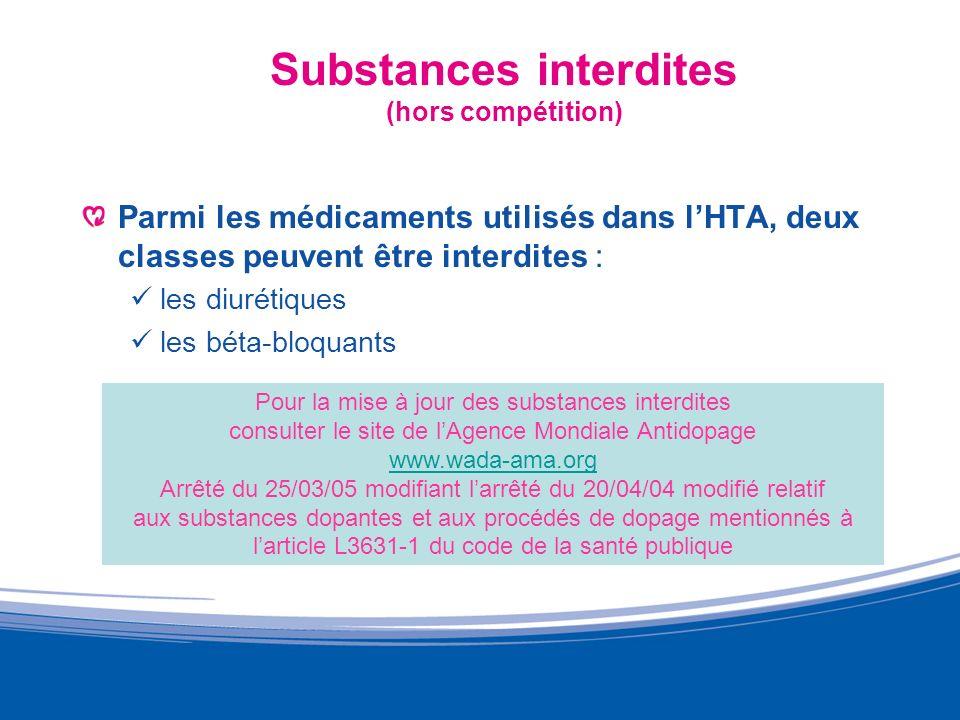 Substances interdites (hors compétition)