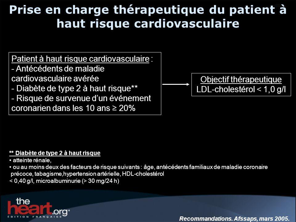 Prise en charge thérapeutique du patient à haut risque cardiovasculaire