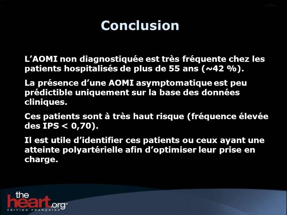 Conclusion L'AOMI non diagnostiquée est très fréquente chez les patients hospitalisés de plus de 55 ans (~42 %).