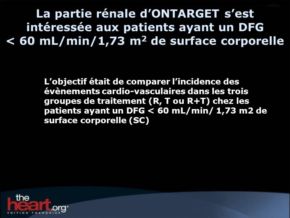 La partie rénale d'ONTARGET s'est intéressée aux patients ayant un DFG < 60 mL/min/1,73 m2 de surface corporelle