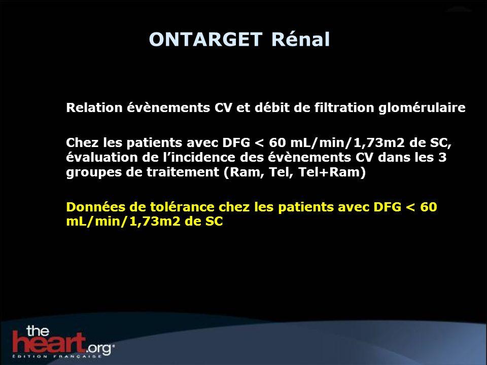 ONTARGET Rénal Relation évènements CV et débit de filtration glomérulaire.