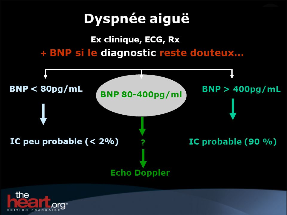 + BNP si le diagnostic reste douteux… IC peu probable (< 2%)