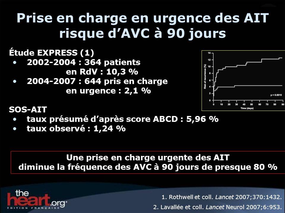 Prise en charge en urgence des AIT risque d'AVC à 90 jours