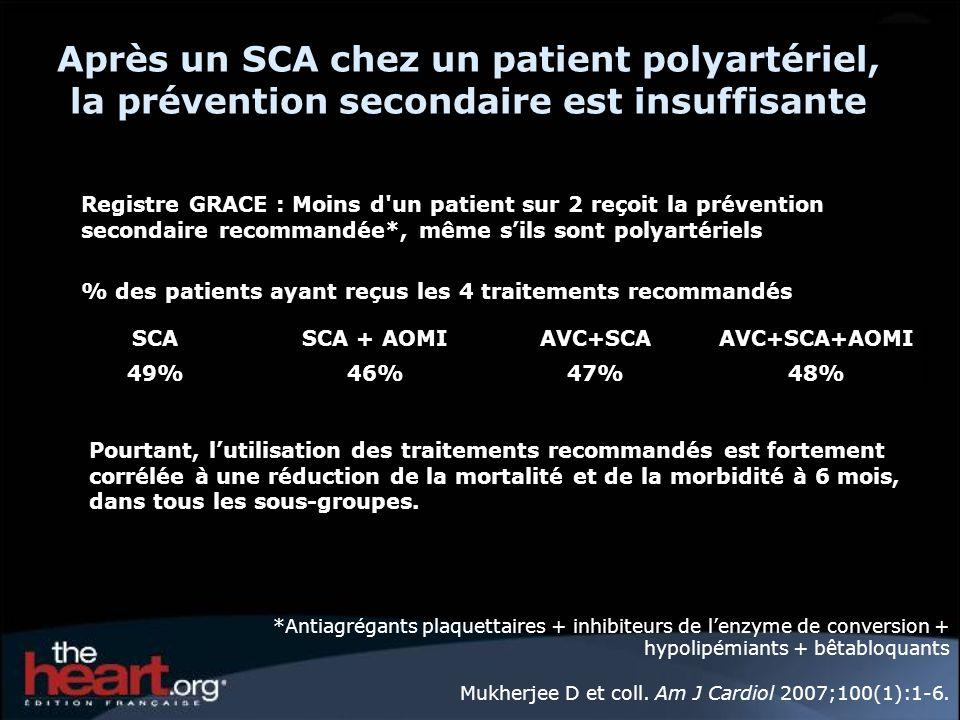 Après un SCA chez un patient polyartériel, la prévention secondaire est insuffisante