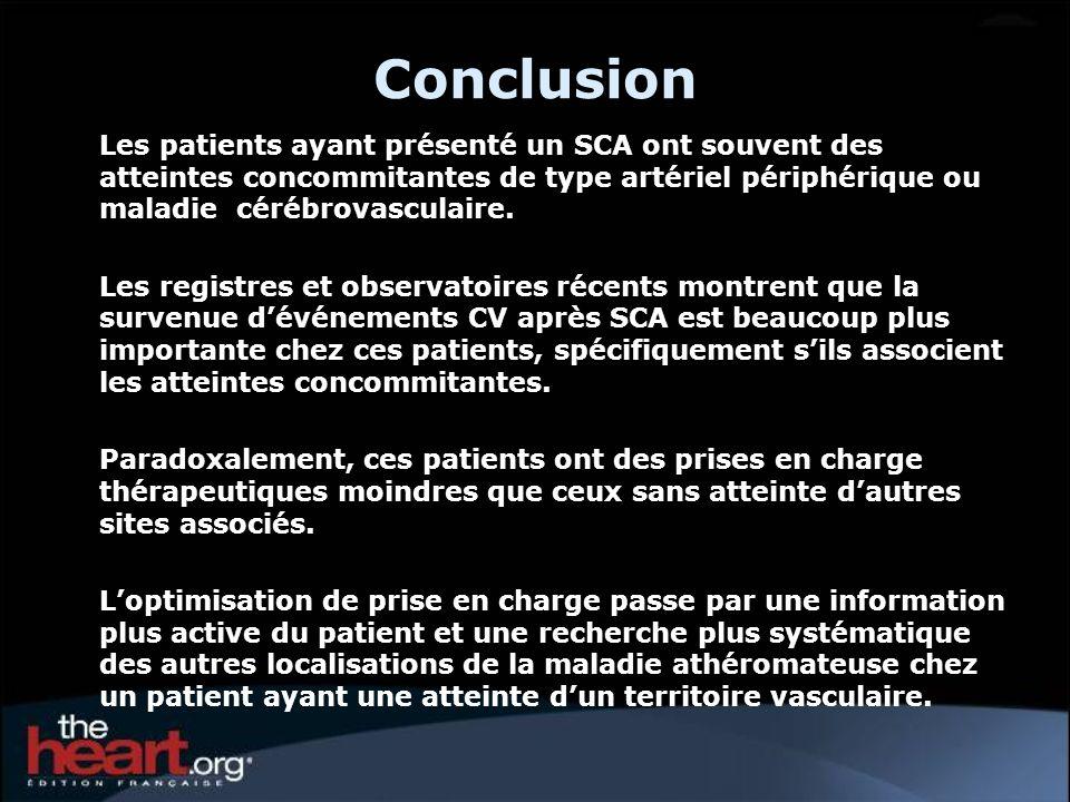 ConclusionLes patients ayant présenté un SCA ont souvent des atteintes concommitantes de type artériel périphérique ou maladie cérébrovasculaire.