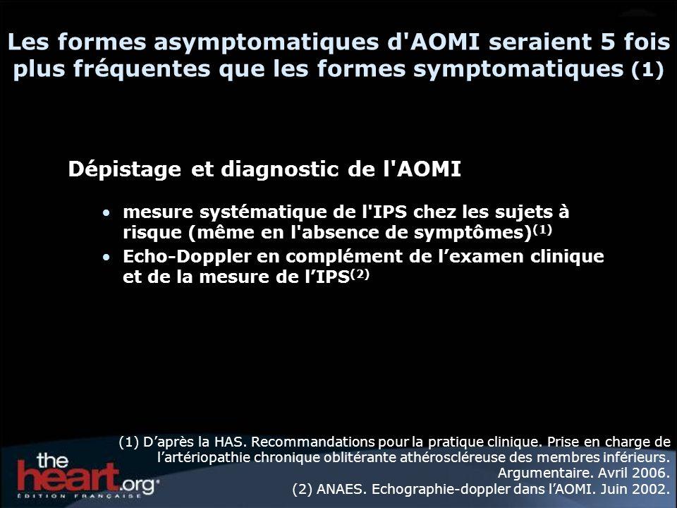 Les formes asymptomatiques d AOMI seraient 5 fois plus fréquentes que les formes symptomatiques (1)