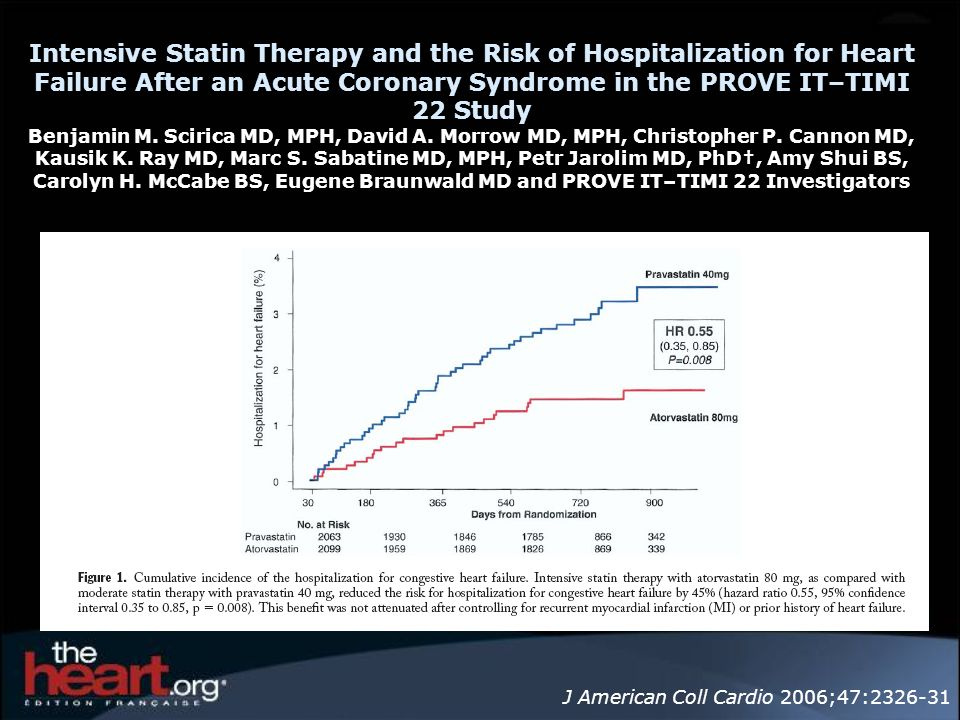 Intensive Statin Therapy and the Risk of Hospitalization for Heart Failure After an Acute Coronary Syndrome in the PROVE IT–TIMI 22 Study Benjamin M. Scirica MD, MPH, David A. Morrow MD, MPH, Christopher P. Cannon MD, Kausik K. Ray MD, Marc S. Sabatine MD, MPH, Petr Jarolim MD, PhD†, Amy Shui BS, Carolyn H. McCabe BS, Eugene Braunwald MD and PROVE IT–TIMI 22 Investigators
