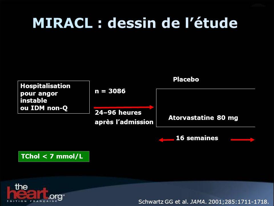 MIRACL : dessin de l'étude